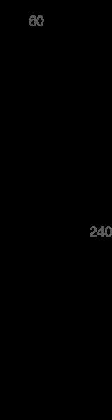 Lamellenwand BELLO 60x240cm - Komplett
